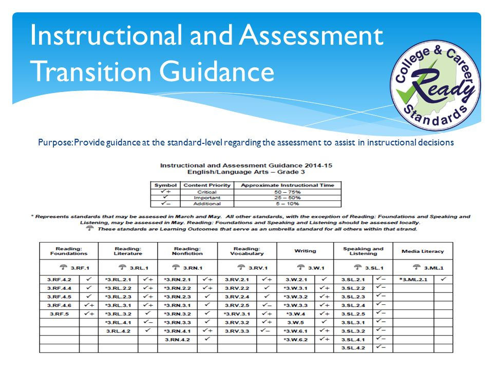 Instructional and Assessment Transition Guidance