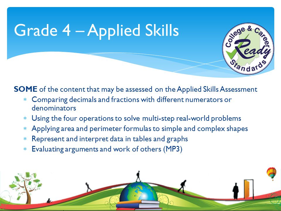 Grade 4 – Applied Skills SOME of the content that may be assessed on the Applied Skills Assessment.