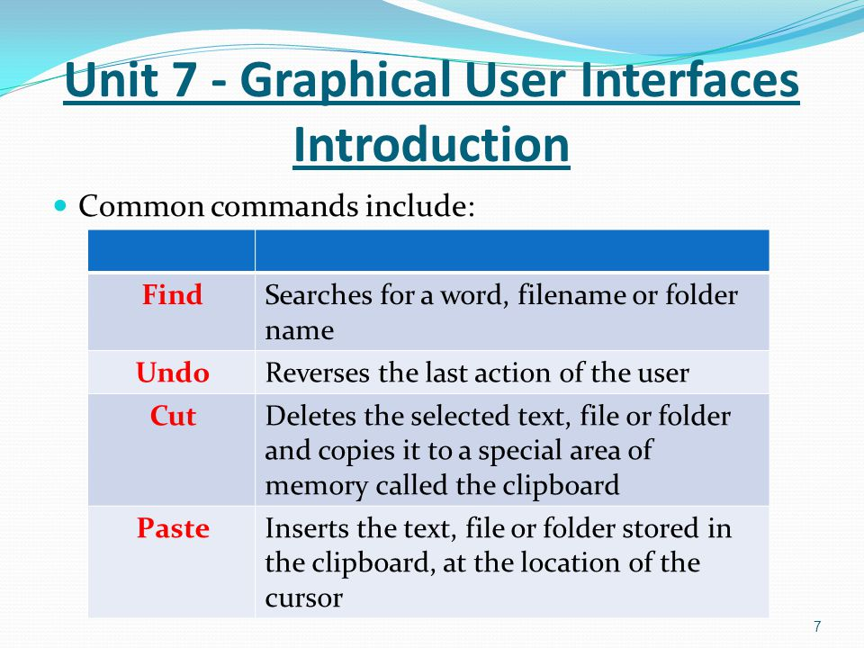 Unit 7 - Graphical User Interfaces Introduction