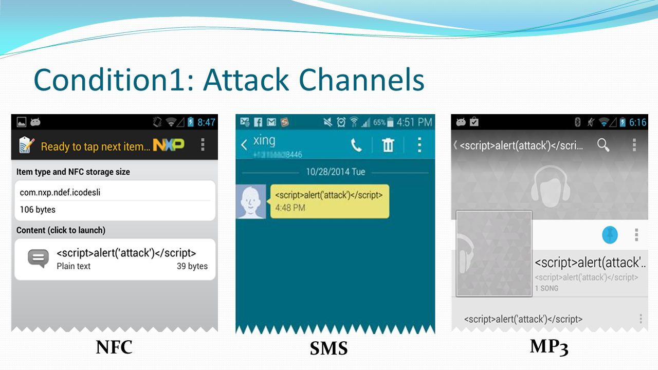 Condition1: Attack Channels