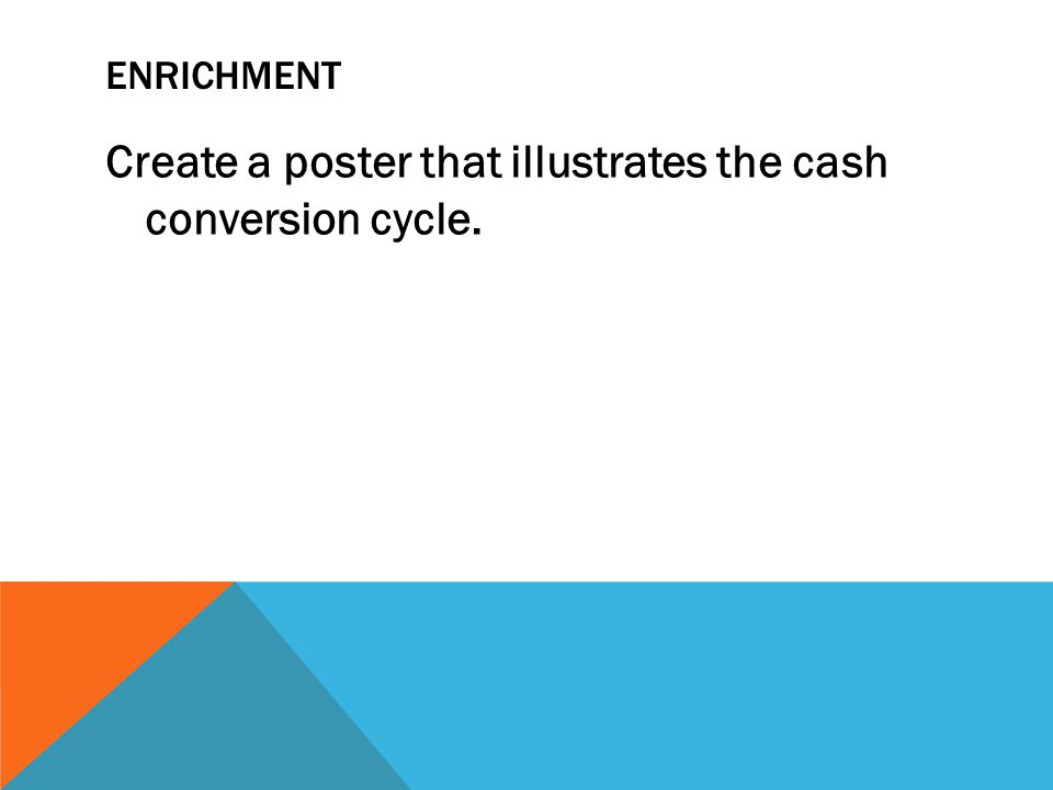Create a poster that illustrates the cash conversion cycle.