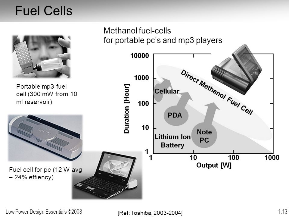 Fuel Cells Methanol fuel-cells for portable pc's and mp3 players