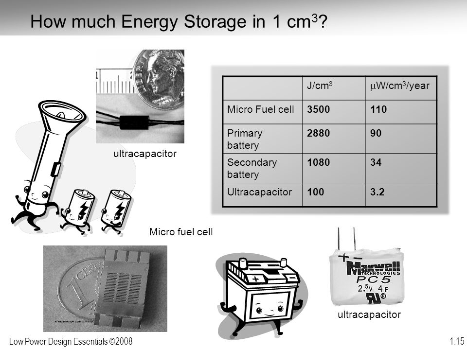 How much Energy Storage in 1 cm3