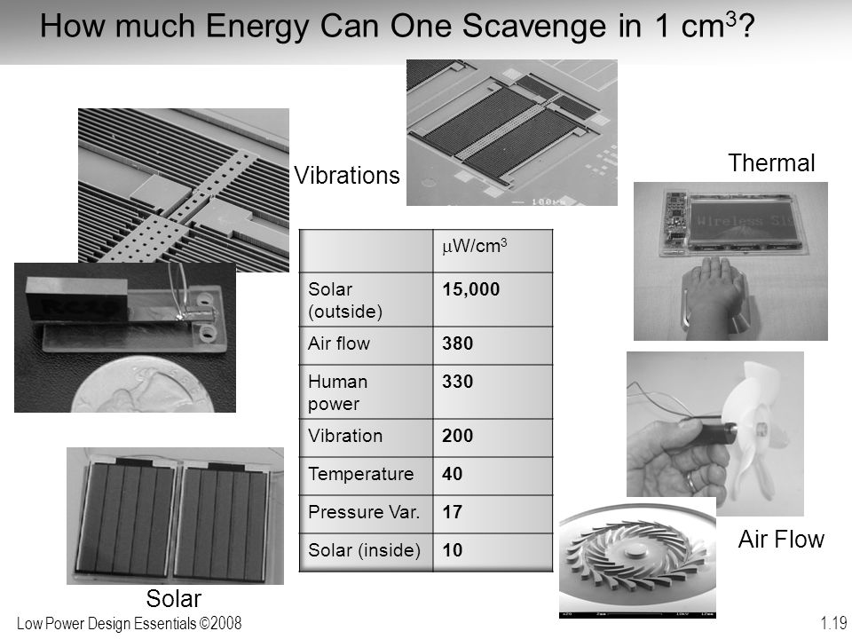 How much Energy Can One Scavenge in 1 cm3