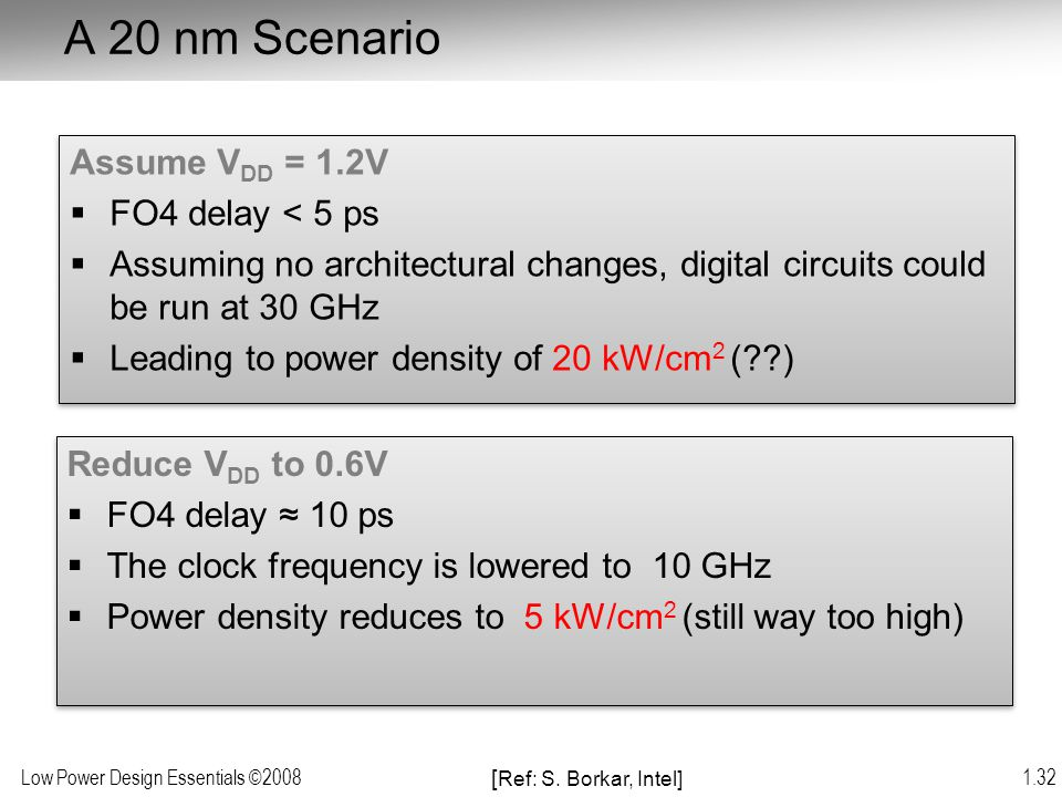 A 20 nm Scenario Assume VDD = 1.2V FO4 delay < 5 ps