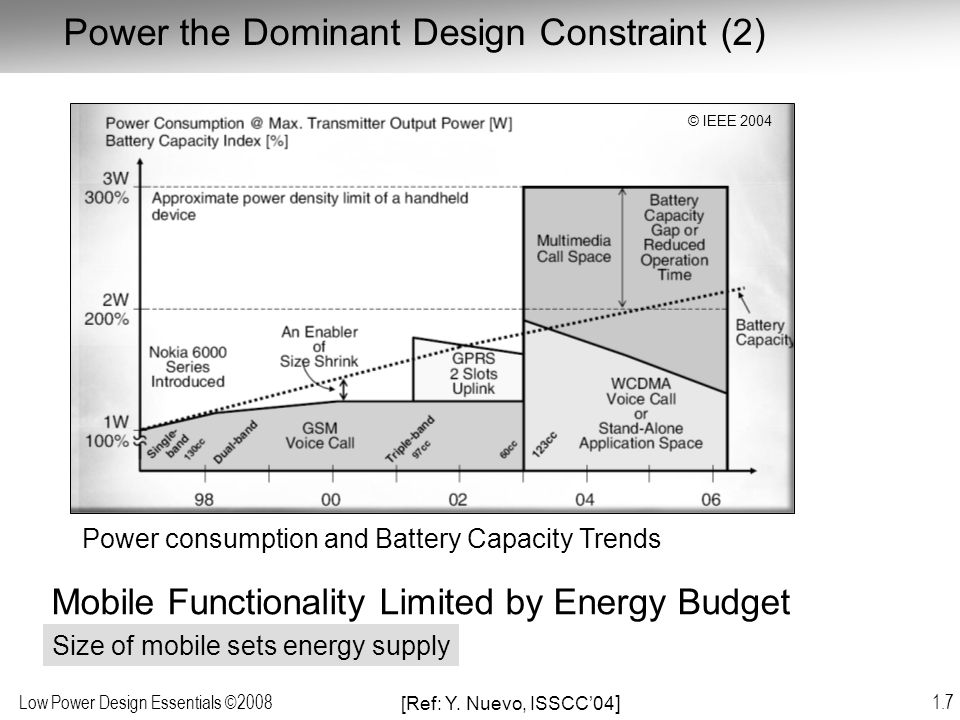 Power the Dominant Design Constraint (2)