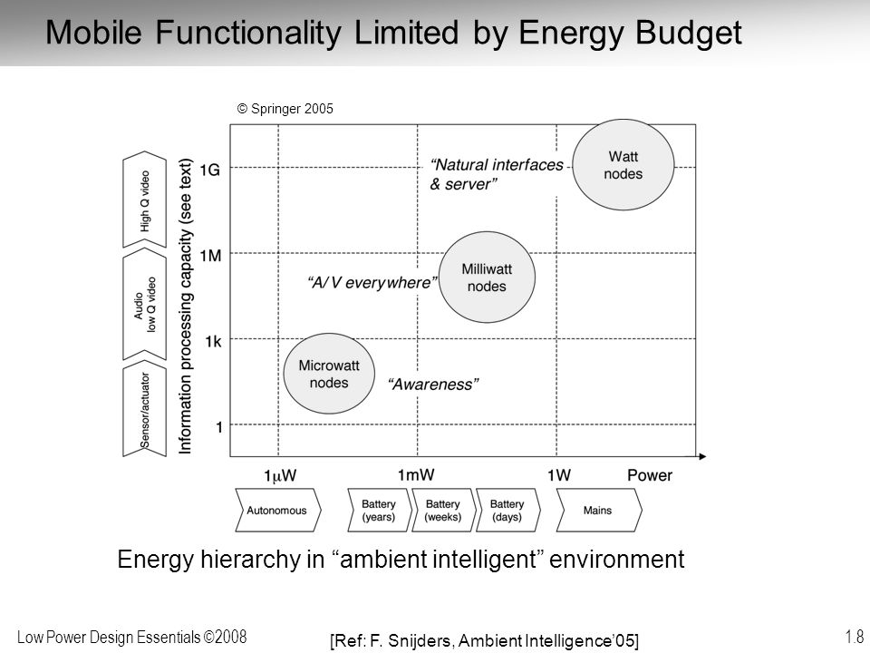 Mobile Functionality Limited by Energy Budget