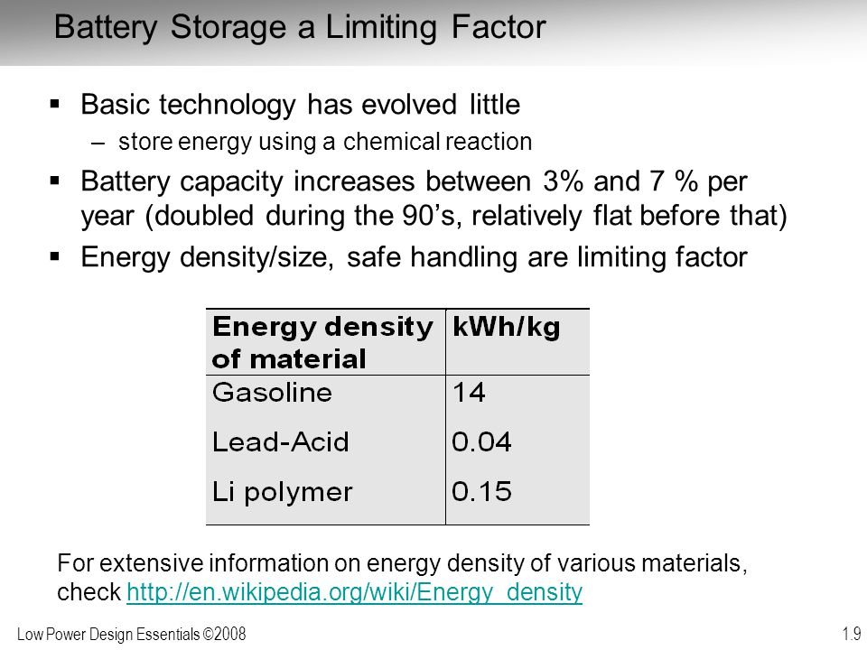 Battery Storage a Limiting Factor