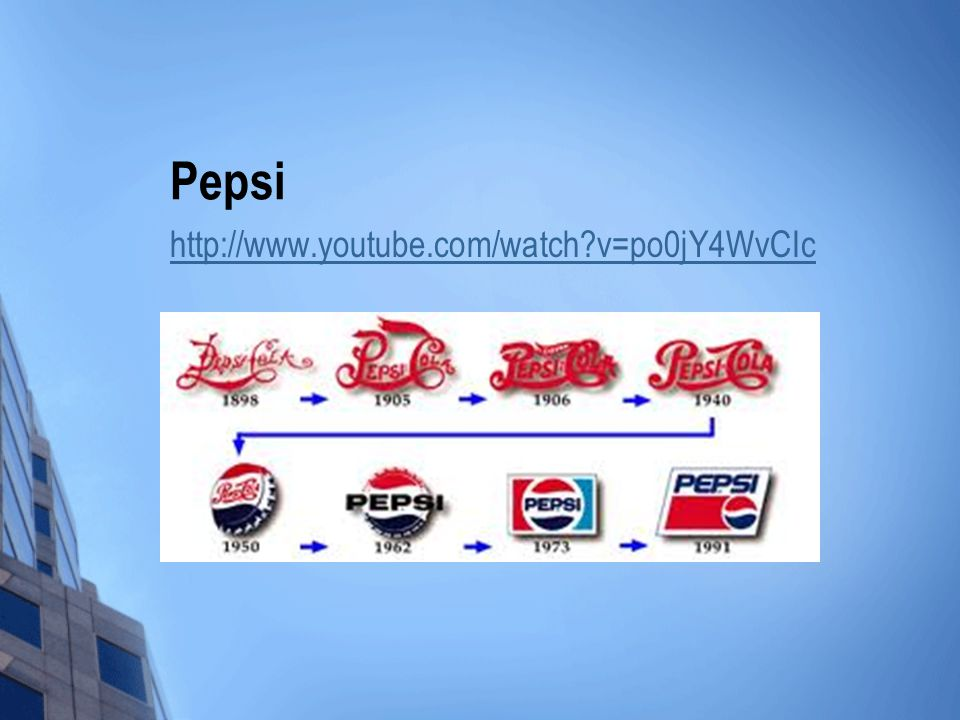 Pepsi http://www.youtube.com/watch v=po0jY4WvCIc