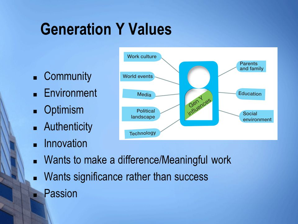 Generation Y Values Community Environment Optimism Authenticity