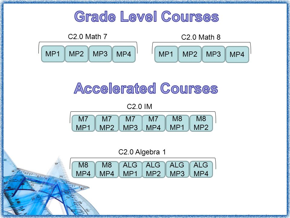 Grade Level Courses Accelerated Courses