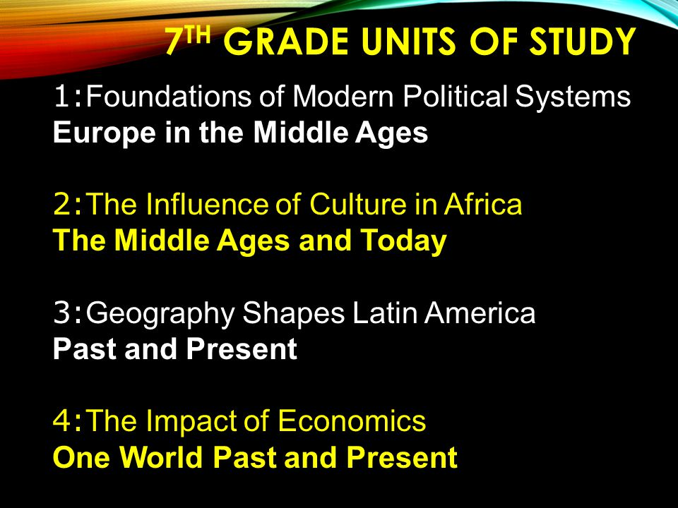 7th Grade Units of Study 1:Foundations of Modern Political Systems