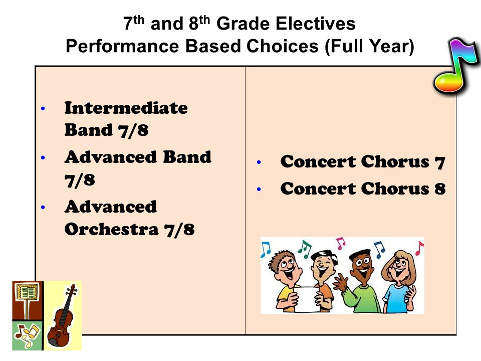 7th and 8th Grade Electives Performance Based Choices (Full Year)