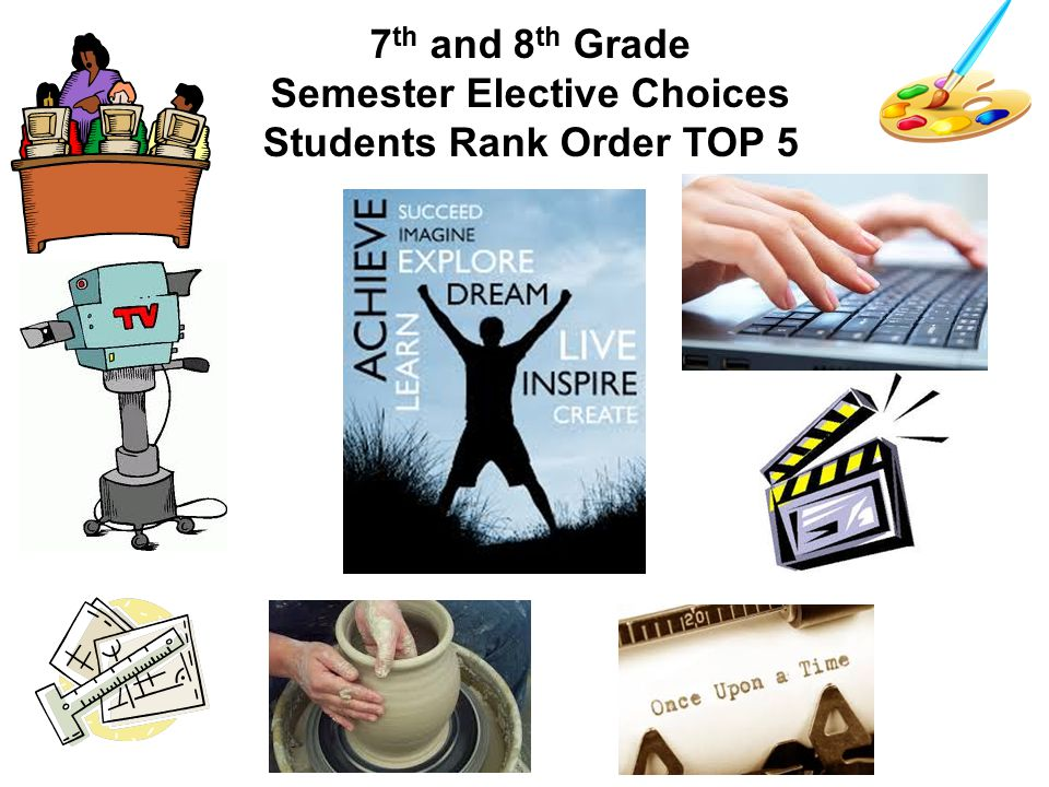 7th and 8th Grade Semester Elective Choices Students Rank Order TOP 5