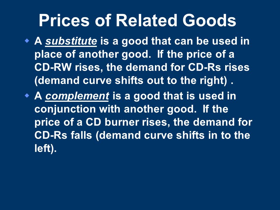 Prices of Related Goods
