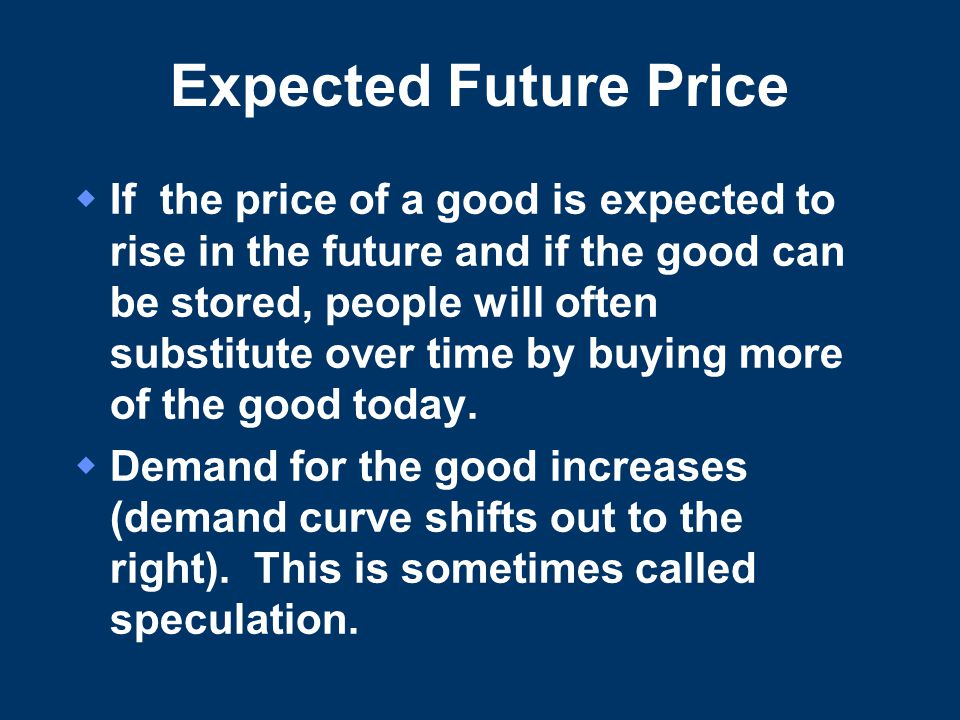 Expected Future Price