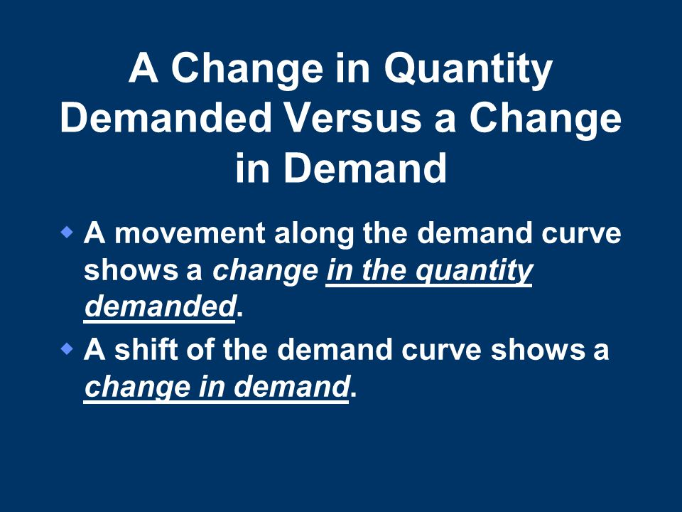 A Change in Quantity Demanded Versus a Change in Demand