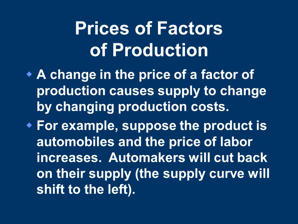 Prices of Factors of Production