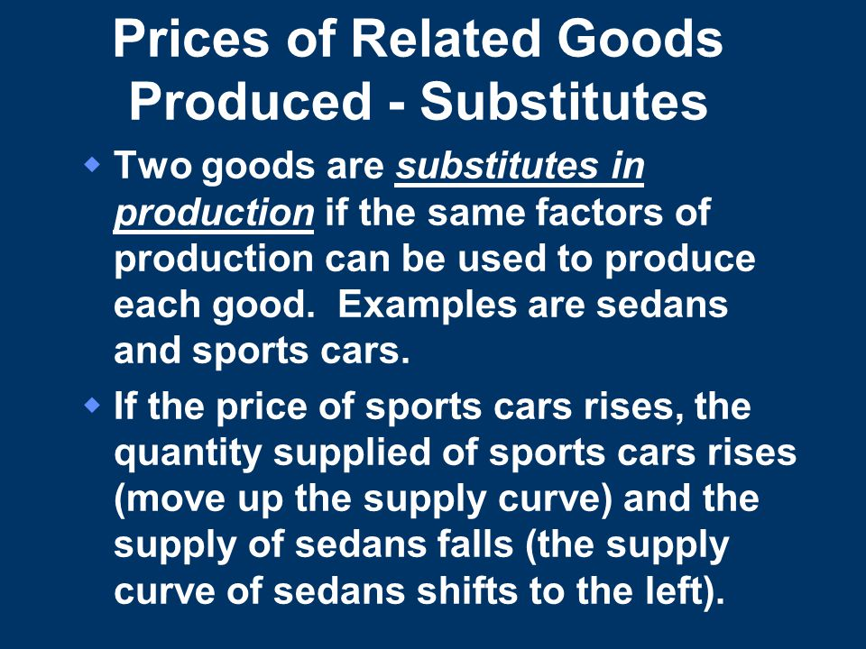 Prices of Related Goods Produced - Substitutes