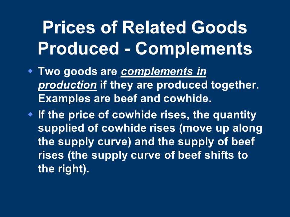 Prices of Related Goods Produced - Complements