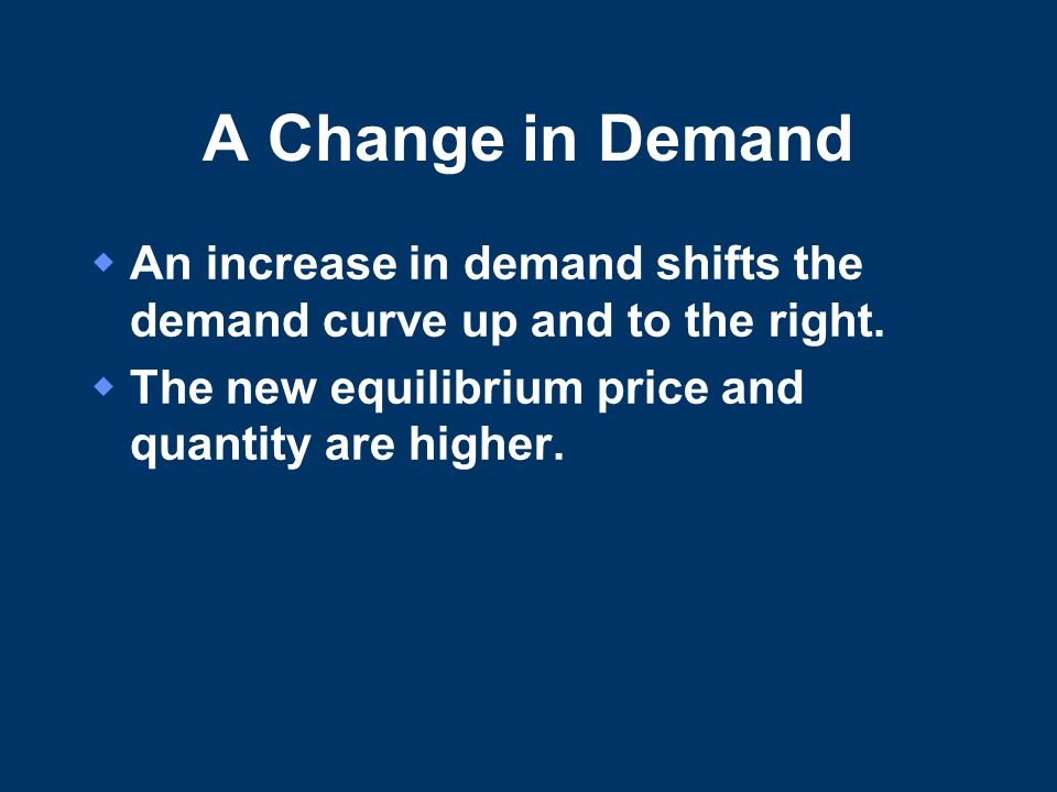 A Change in Demand An increase in demand shifts the demand curve up and to the right.
