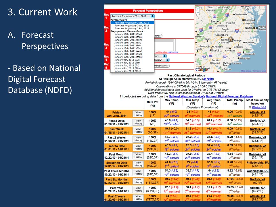 3. Current Work Forecast Perspectives