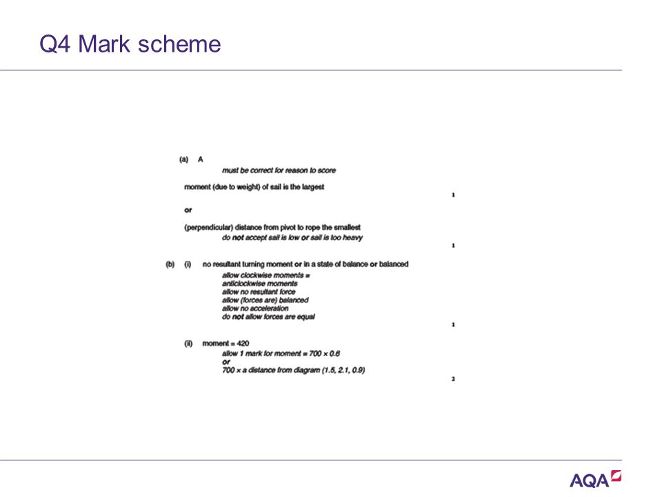 Q4 Mark scheme Version 2.0 Copyright © AQA and its licensors.