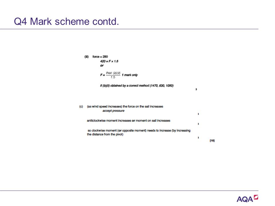Q4 Mark scheme contd. Version 2.0 Copyright © AQA and its licensors.