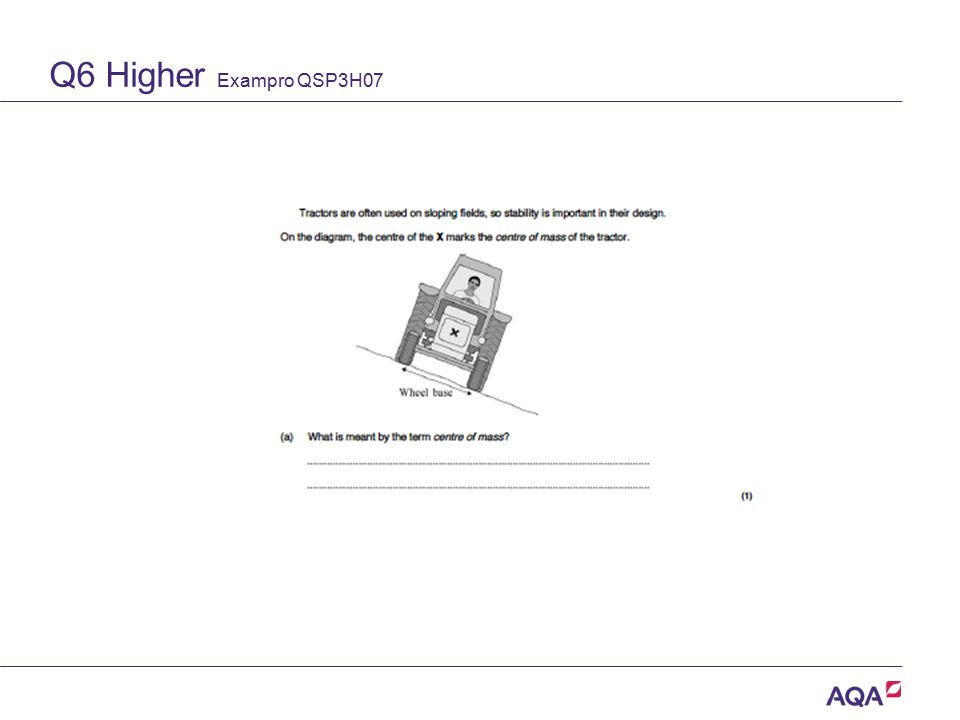 Q6 Higher Exampro QSP3H07 Version 2.0 Copyright © AQA and its licensors.