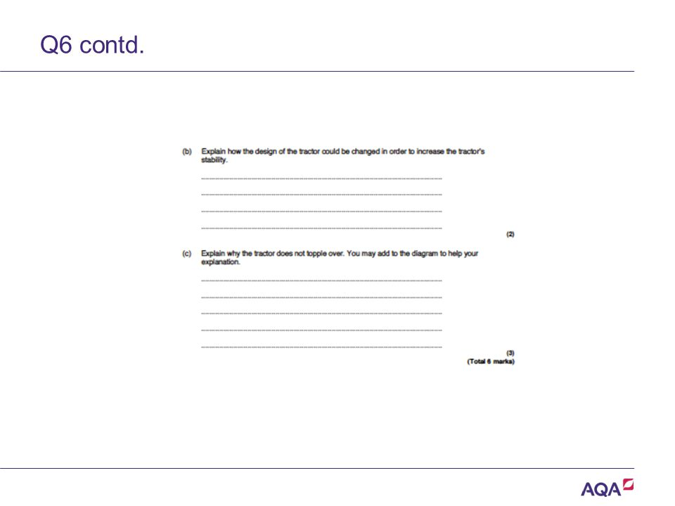 Q6 contd. Version 2.0 Copyright © AQA and its licensors.