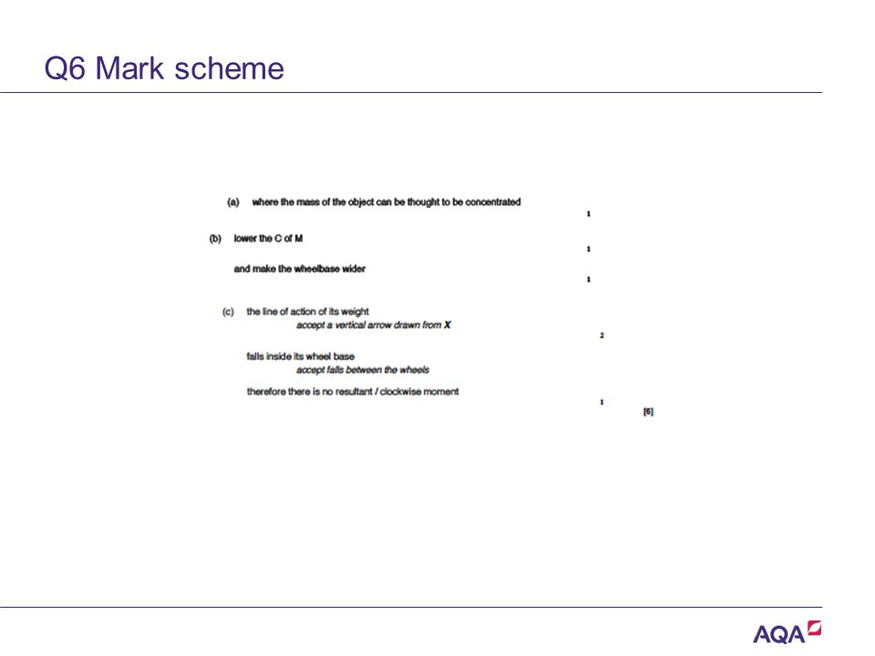 Q6 Mark scheme Version 2.0 Copyright © AQA and its licensors.