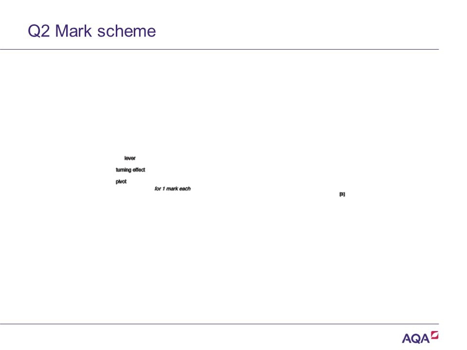 Q2 Mark scheme Version 2.0 Copyright © AQA and its licensors.