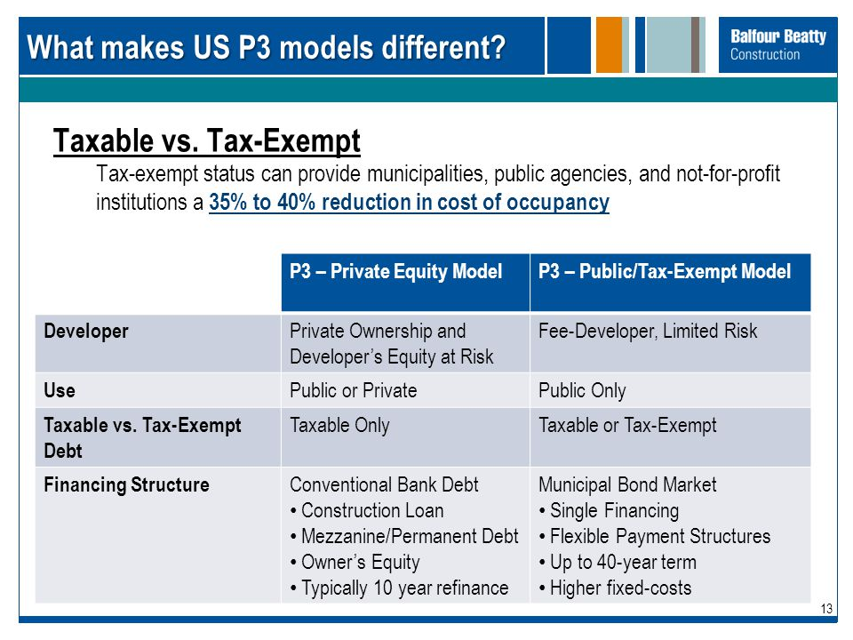 What makes US P3 models different
