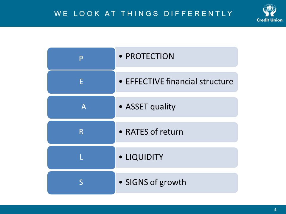 EFFECTIVE financial structure