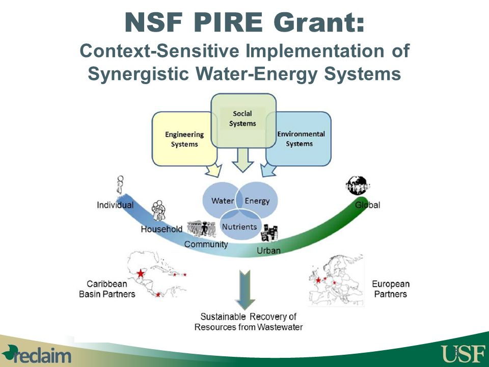 NSF PIRE Grant: Context-Sensitive Implementation of Synergistic Water-Energy Systems