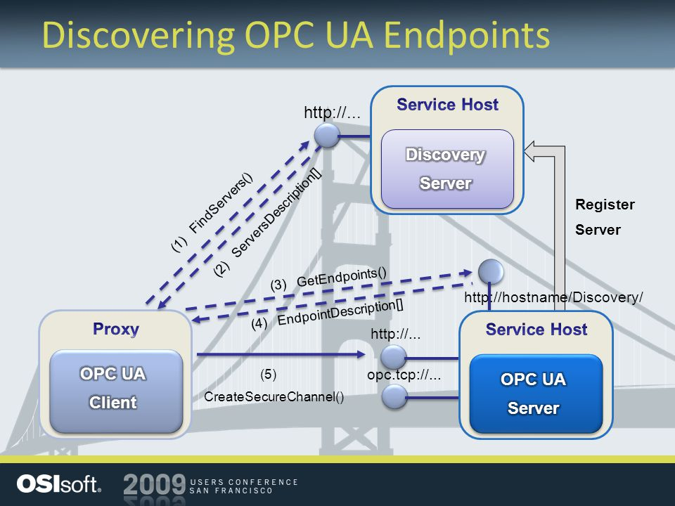 Discovering OPC UA Endpoints