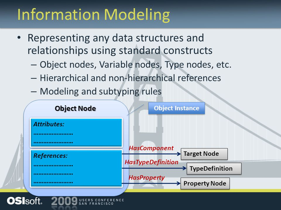 Information Modeling Representing any data structures and relationships using standard constructs. Object nodes, Variable nodes, Type nodes, etc.