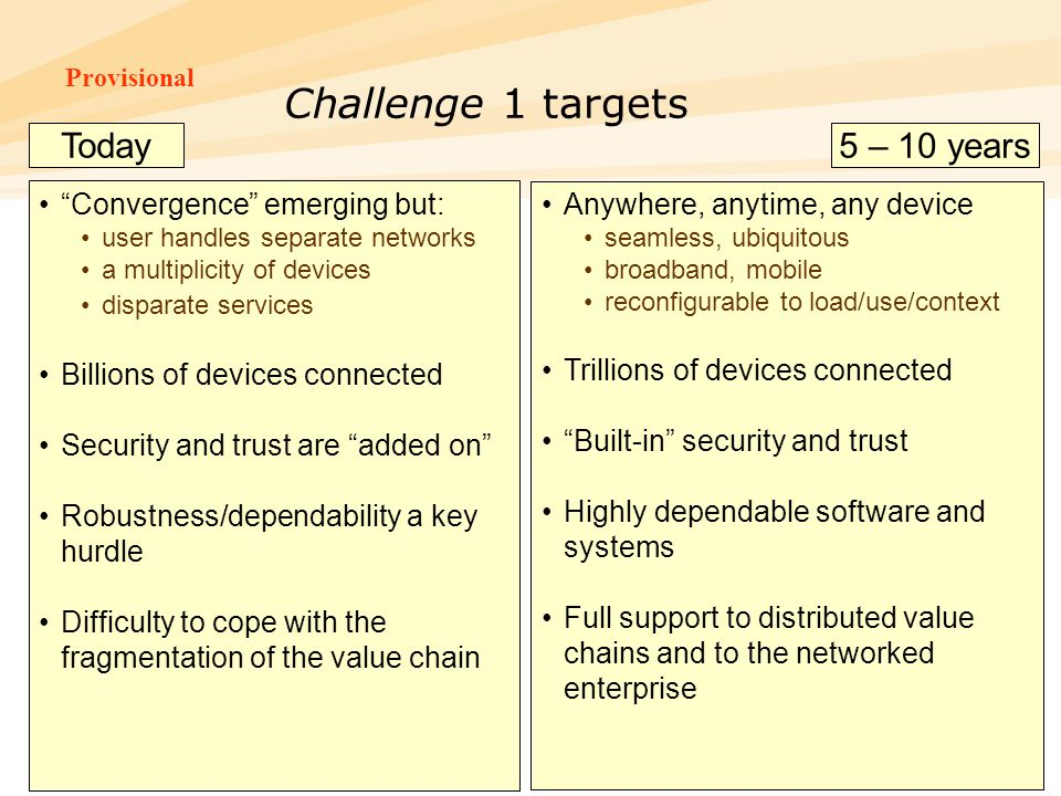 Challenge 1 targets Today 5 – 10 years Convergence emerging but: