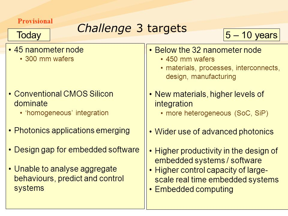 Challenge 3 targets Today 5 – 10 years 45 nanometer node