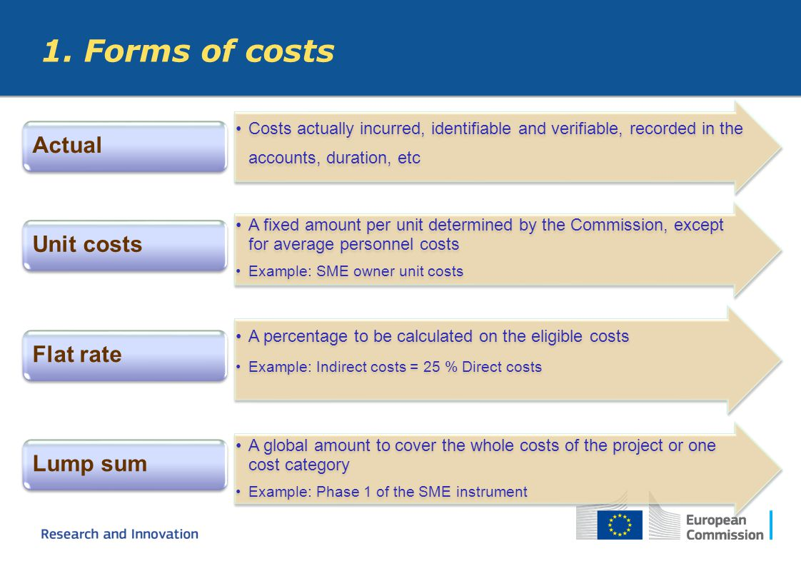 1. Forms of costs Actual Unit costs Flat rate Lump sum
