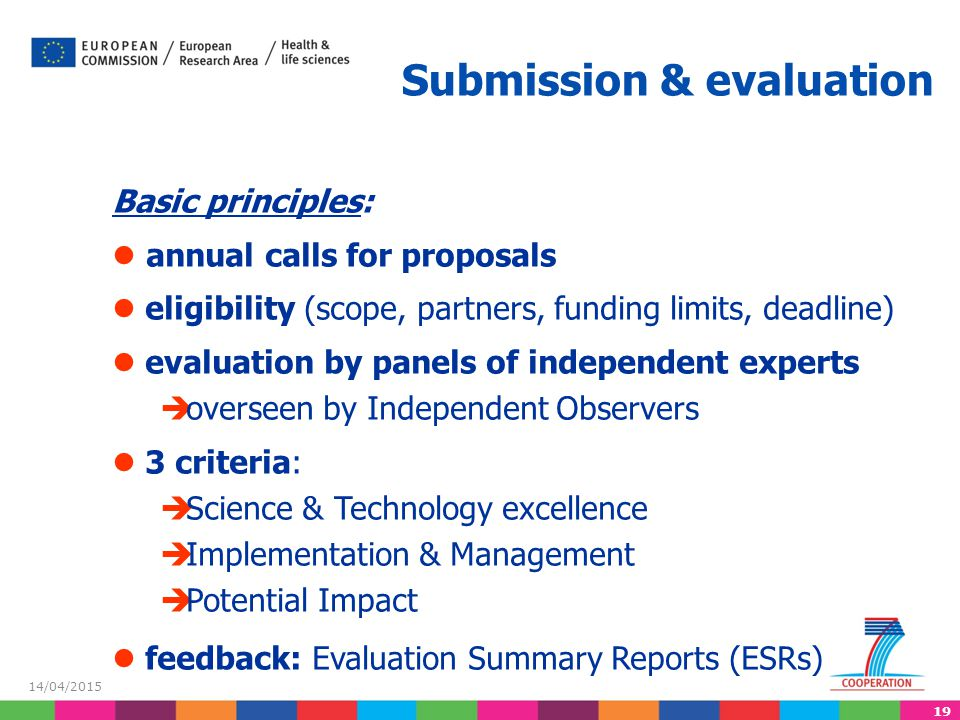 Submission & evaluation