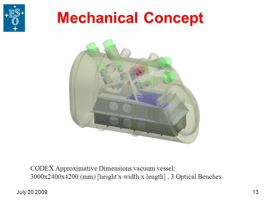 Mechanical Concept CODEX Approximative Dimensions vacuum vessel: