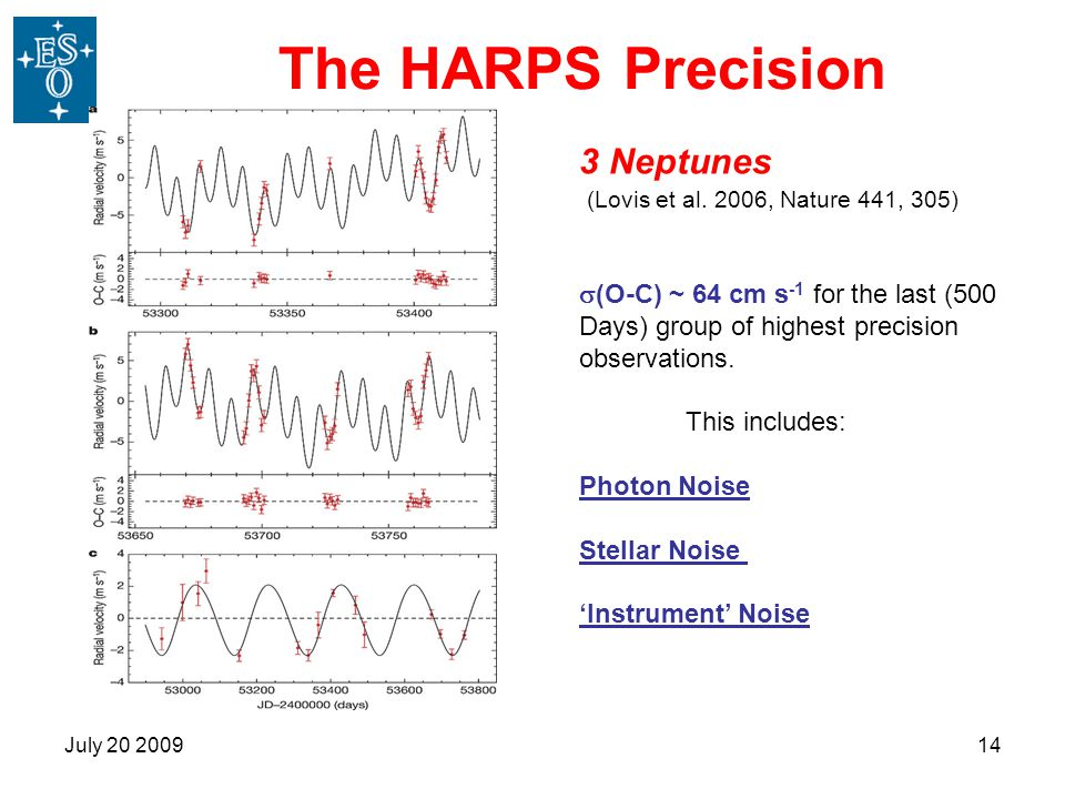 The HARPS Precision 3 Neptunes (Lovis et al. 2006, Nature 441, 305)