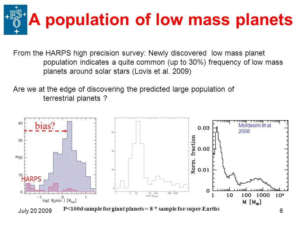 A population of low mass planets