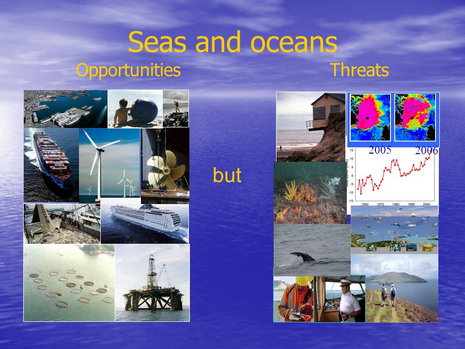 Seas and oceans Opportunities Threats