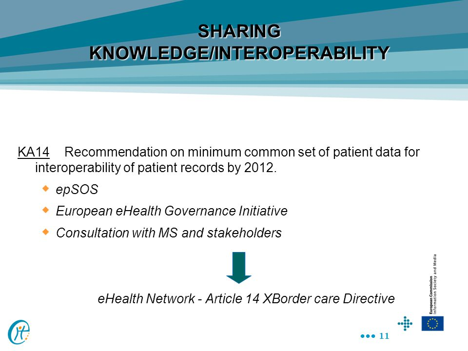 SHARING KNOWLEDGE/INTEROPERABILITY
