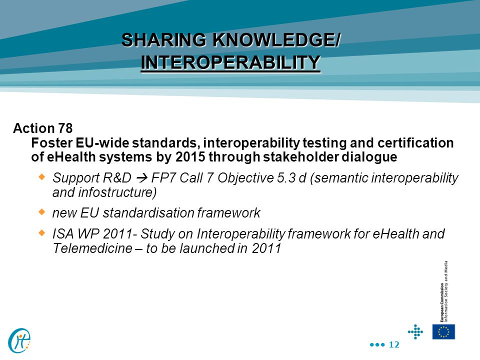 SHARING KNOWLEDGE/ INTEROPERABILITY