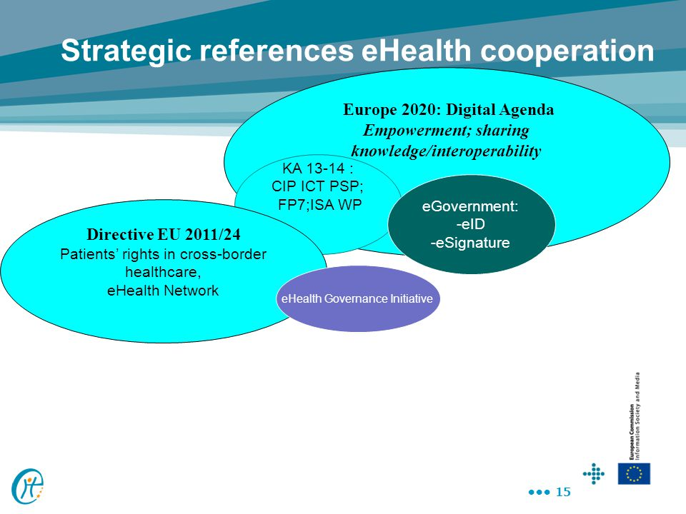 Strategic references eHealth cooperation