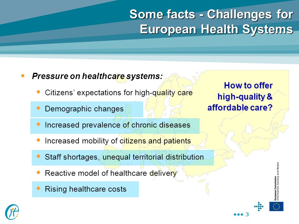 Some facts - Challenges for European Health Systems