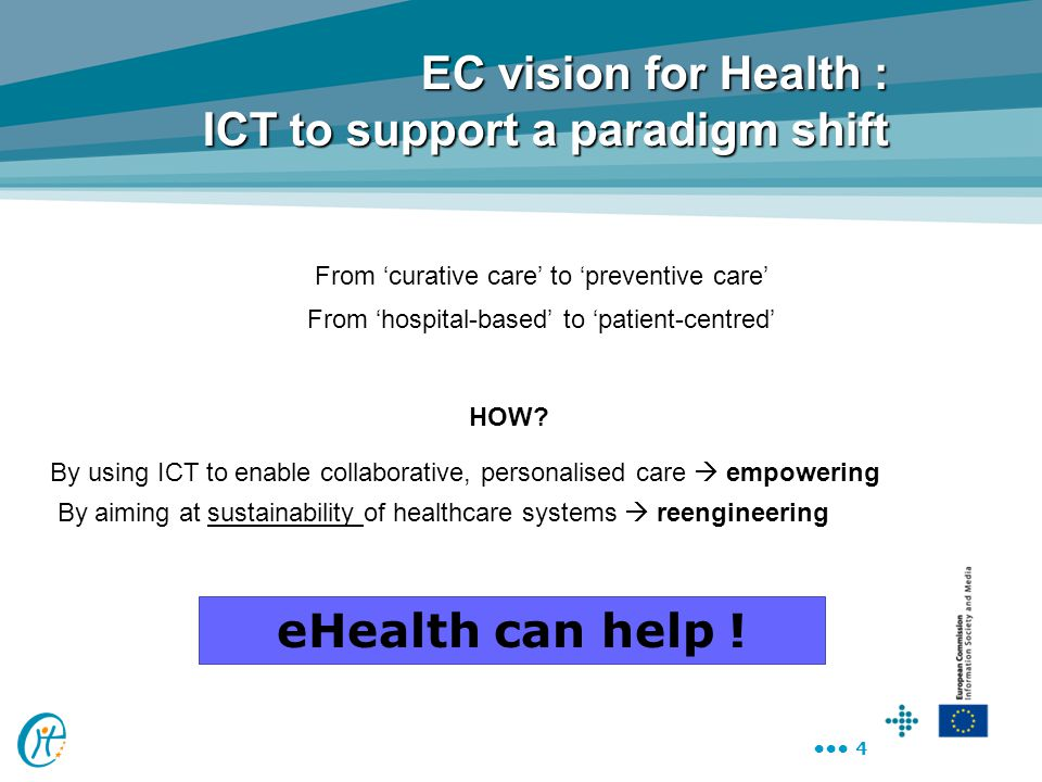 EC vision for Health : ICT to support a paradigm shift